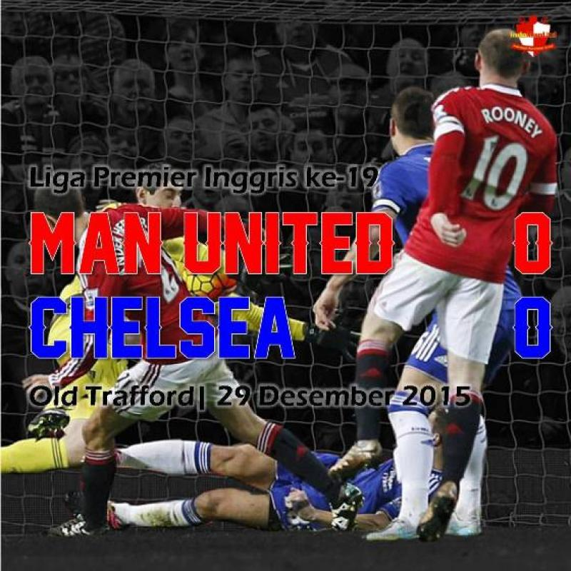 Review: Manchester United 0-0 Chelsea